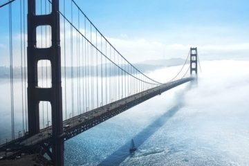 most ubezpieczenia